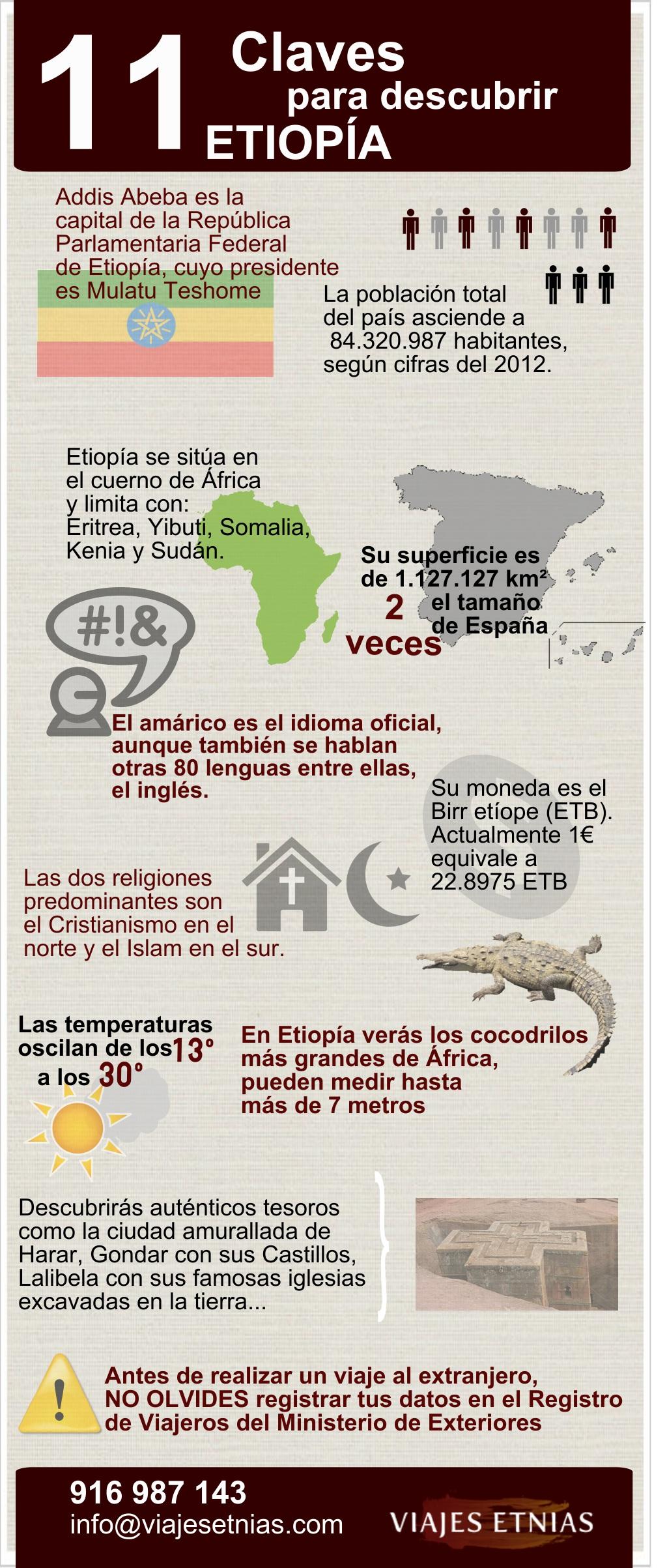 infografía viaje a Etiopía