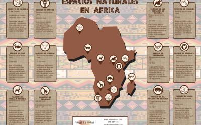 Infografía espacios naturales de África